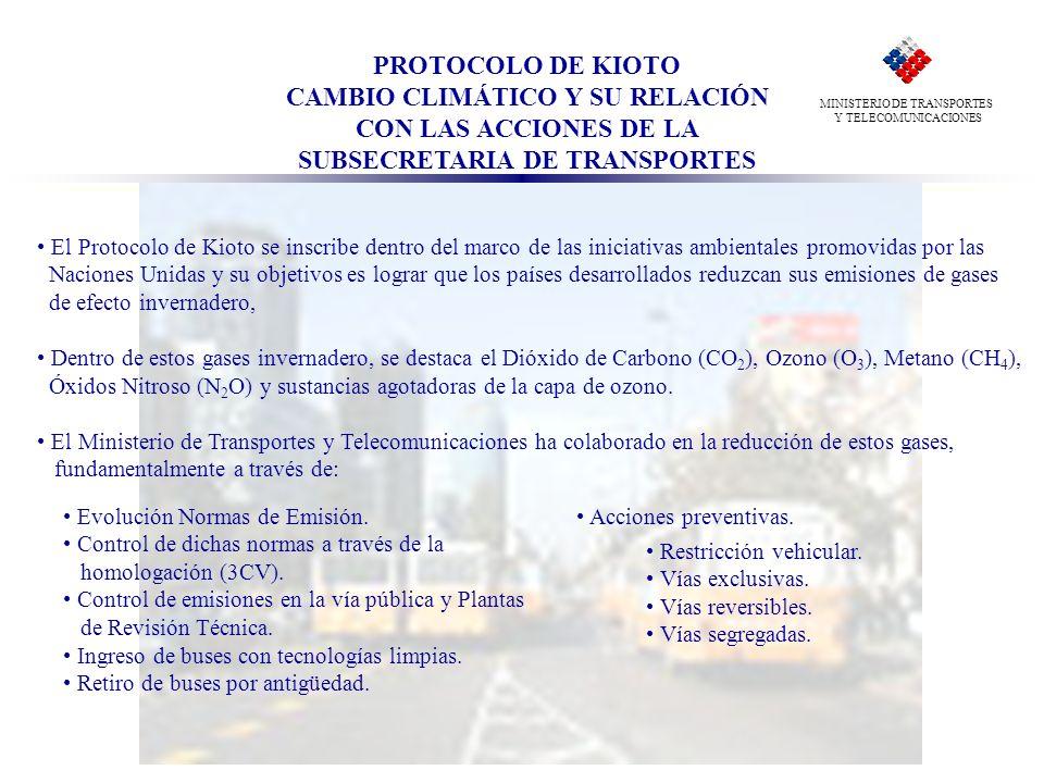 PROTOCOLO DE KIOTO CAMBIO CLIMÁTICO Y SU RELACIÓN CON LAS ACCIONES DE LA SUBSECRETARIA DE TRANSPORTES MINISTERIO DE TRANSPORTES Y TELECOMUNICACIONES E