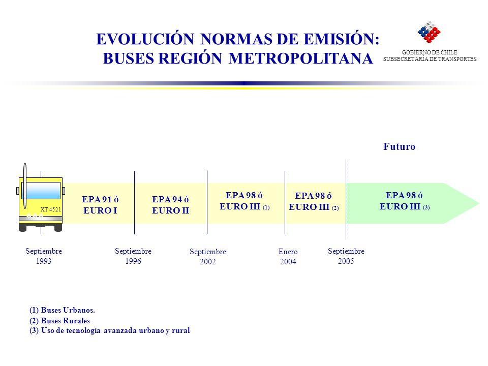 GOBIERNO DE CHILE SUBSECRETARÍA DE TRANSPORTES EPA 94 ó EURO II EPA 91 ó EURO I Septiembre 1996 Futuro EPA 98 ó EURO III (3) (3) Uso de tecnología ava