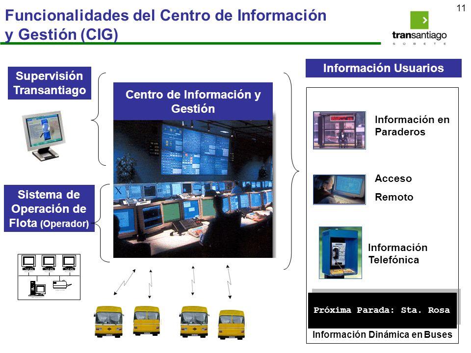 11 Funcionalidades del Centro de Información y Gestión (CIG) Supervisión Transantiago Información Usuarios Sistema de Operación de Flota (Operador) Ce
