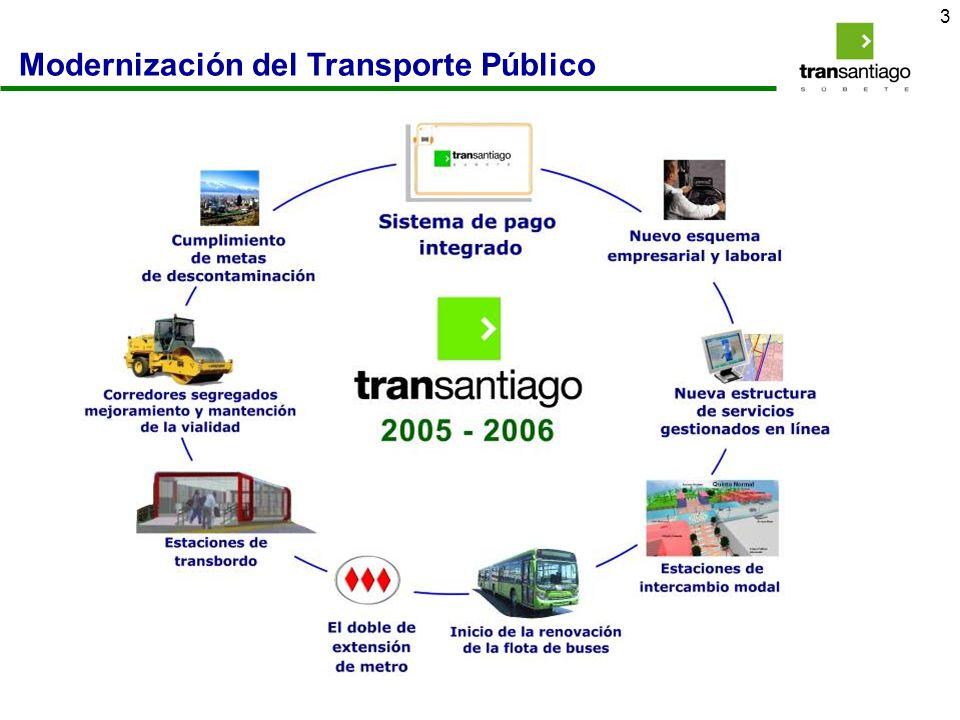 4 Modernización del Transporte Público al 2010