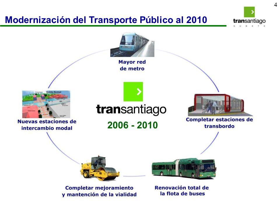5 Servicios de Transporte Público Esquema general Servicios sobre ejes Alimentadores Servicios sobre ejes troncales Red de metro Áreas Alimentadoras