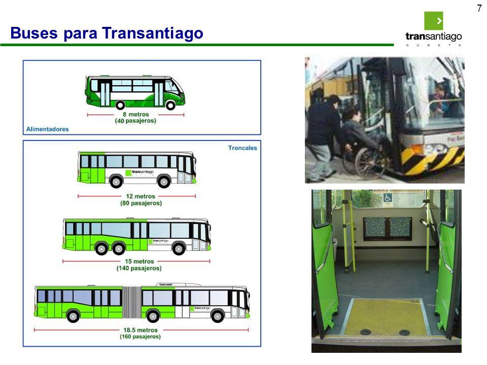 8 Incorporación de buses nuevos al sistema de transporte en corredores demostrativos.