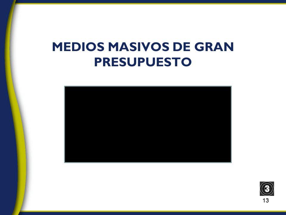 13 MEDIOS MASIVOS DE GRAN PRESUPUESTO 13