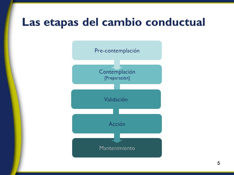 5 Las etapas del cambio conductual Mantenimiento Acción Contemplación [Preparación] Pre-contemplación Validación 5