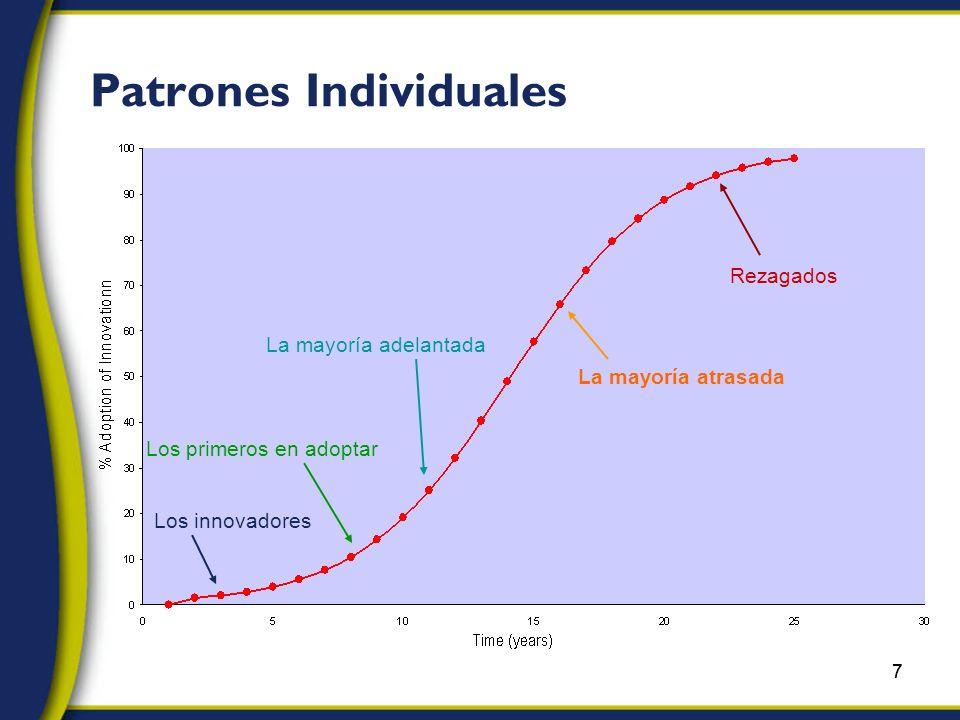 8 Patrones Individuales II La teoría de Everett M.
