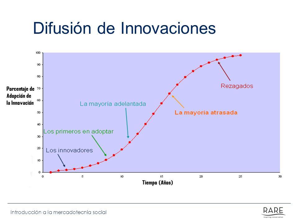 Introducción a la mercadotecnia social Difusión de Innovaciones
