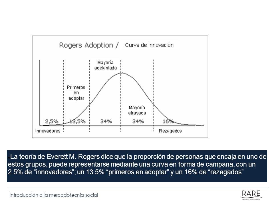 Introducción a la mercadotecnia social La teoría de Everett M. Rogers dice que la proporción de personas que encaja en uno de estos grupos, puede repr