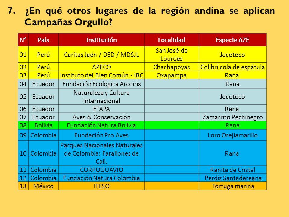 7. ¿En qué otros lugares de la región andina se aplican Campañas Orgullo.