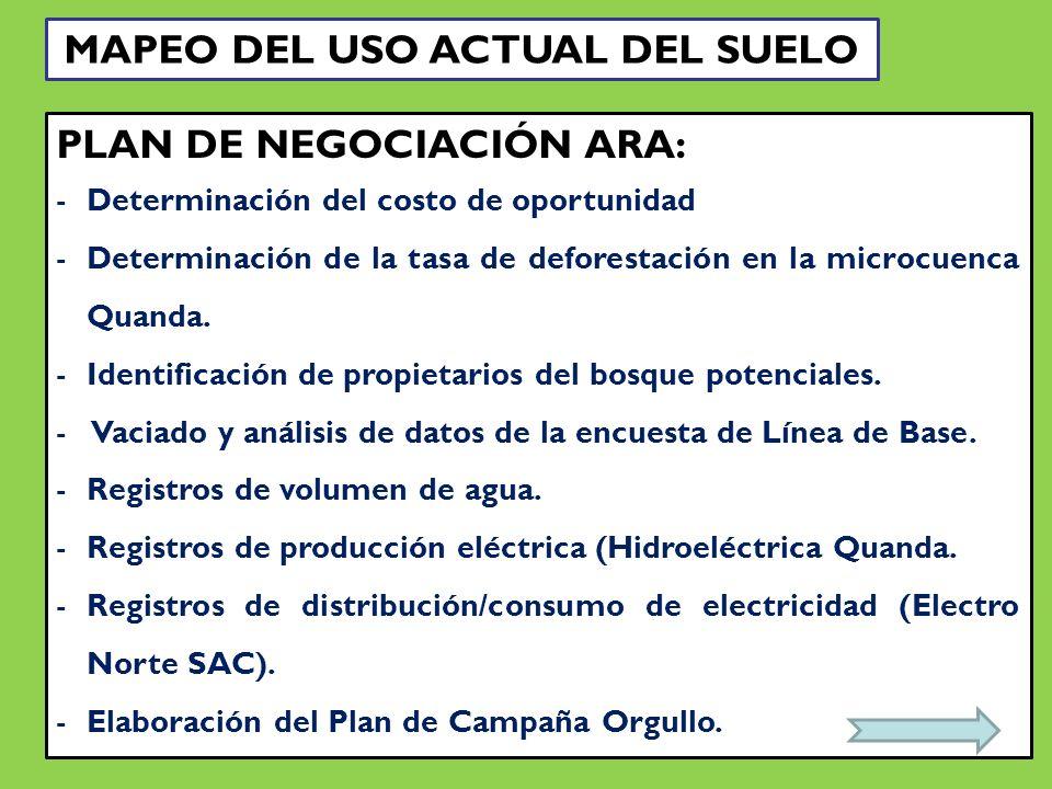 MAPEO DEL USO ACTUAL DEL SUELO PLAN DE NEGOCIACIÓN ARA: -Determinación del costo de oportunidad -Determinación de la tasa de deforestación en la microcuenca Quanda.