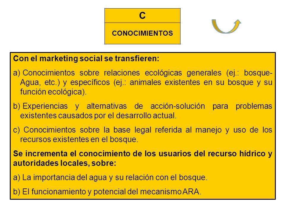 C CONOCIMIENTOS Con el marketing social se transfieren: a) Conocimientos sobre relaciones ecológicas generales (ej.: bosque- Agua, etc.) y específicos (ej.: animales existentes en su bosque y su función ecológica).