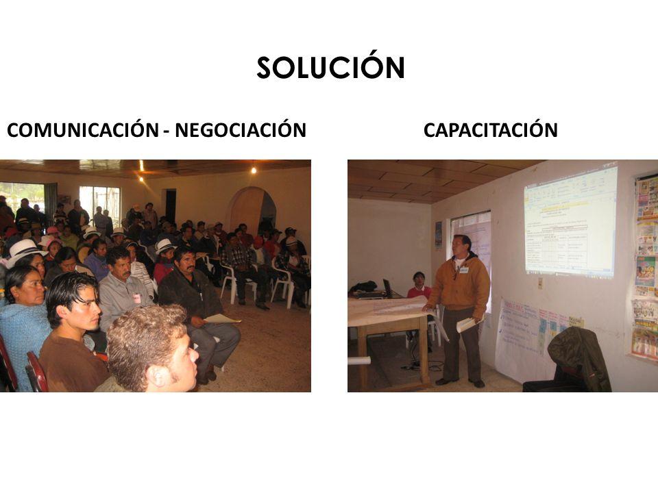 SOLUCIÓN COMUNICACIÓN - NEGOCIACIÓN CAPACITACIÓN