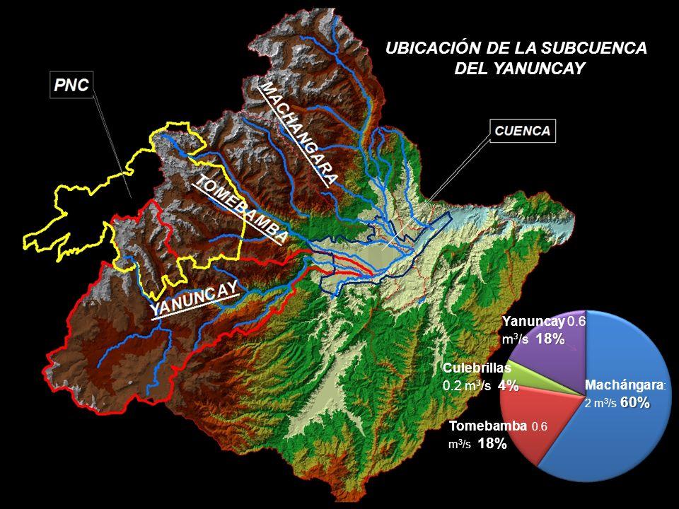 SUBCUENCA DEL RÍO YANUNCAY AREA DE INTERES HIDRICO PNC EN YANUNCAY 6000 HA BOSQUE PROTECTORES 25000 HA Yanuncay Irquis 4000 HA Yunguilla AREA PRIORIZADA PARA ARAs