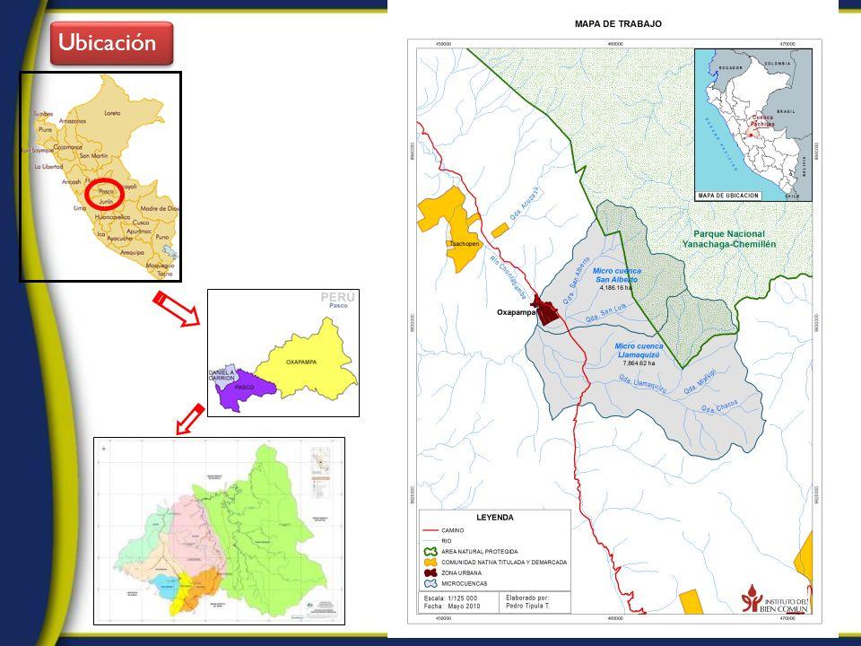 Población de Oxapampa (consumidores de agua) Parque Nacional Yanachaga Chemillén Punto de captación de agua superficial en San Alberto Ameerega planipaleae Punto de captación de agua subterránea en La Colina