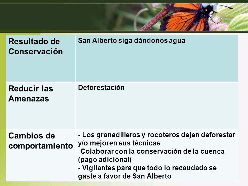 Relación Bosque - Agua