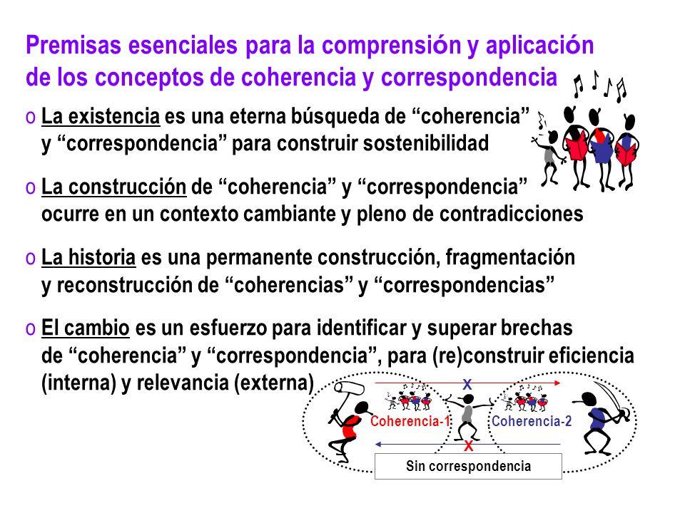 Premisas esenciales para la comprensi ó n y aplicaci ó n de los conceptos de coherencia y correspondencia o La existencia es una eterna búsqueda de co