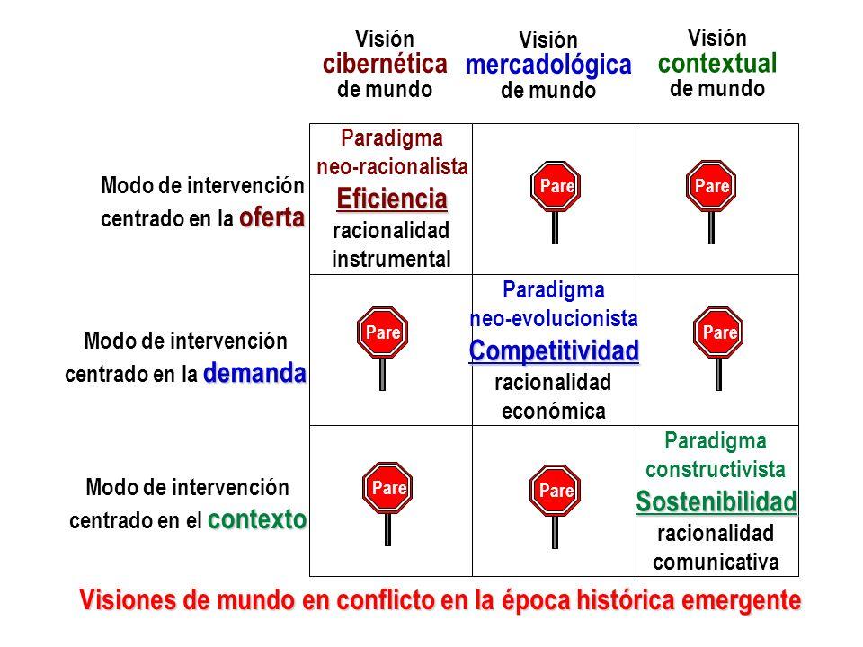 Visiones de mundo en conflicto en la época histórica emergente Visión cibernética de mundo Visión mercadológica de mundo Visión contextual de mundo Mo