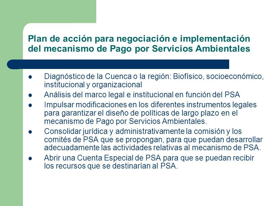 Plan de acción para negociación e implementación del mecanismo de Pago por Servicios Ambientales (Cont.) Establecer una oficina de la gestión, operación y seguimiento del mecanismo de PSA.