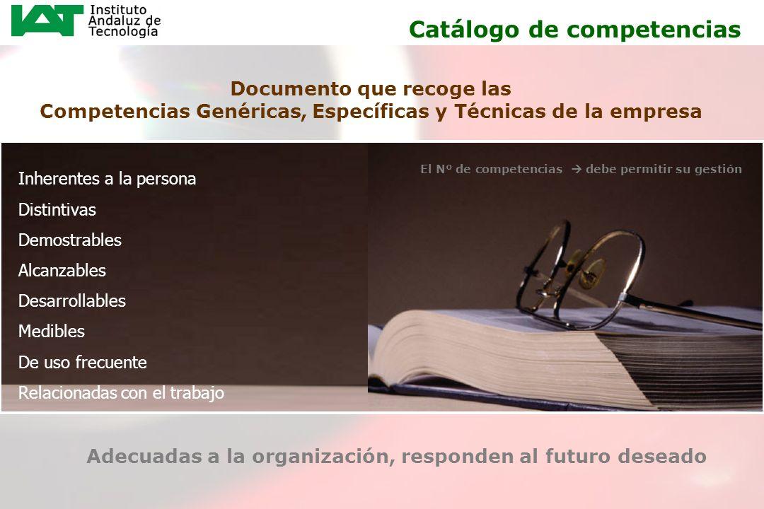 10 Catálogo de competencias Inherentes a la persona Distintivas Demostrables Alcanzables Desarrollables Medibles De uso frecuente Relacionadas con el