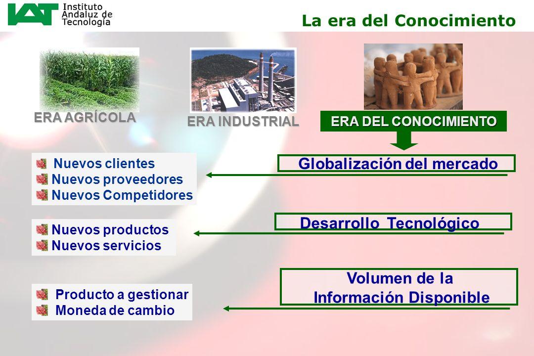 2 Nuevos clientes Nuevos proveedores Nuevos Competidores Globalización del mercado ERA INDUSTRIAL ERA DEL CONOCIMIENTO Nuevos productos Nuevos servici