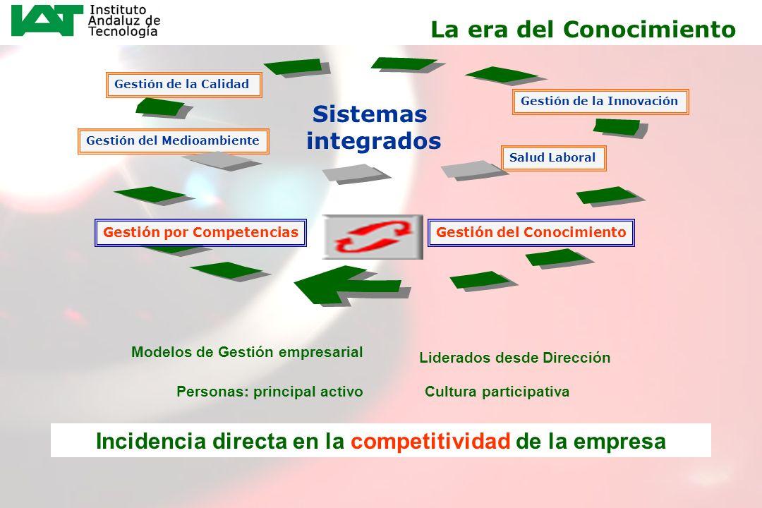 5 Incidencia directa en la competitividad de la empresa La era del Conocimiento Sistemas integrados Gestión de la Calidad Gestión de la Innovación Ges