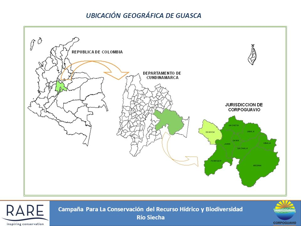 Campaña Para La Conservación del Recurso Hídrico y Biodiversidad Río Siecha UBICACIÓN GEOGRÁFICA DE GUASCA