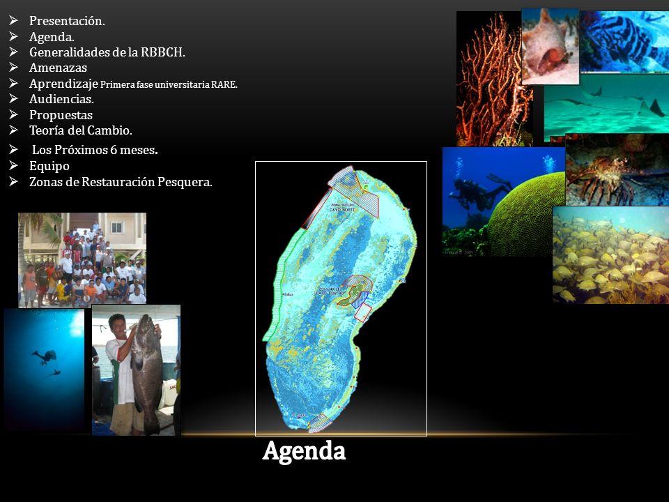 Presentación. Agenda. Generalidades de la RBBCH.