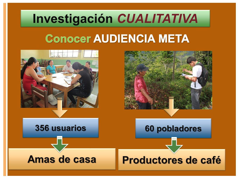 356 usuarios Investigación CUALITATIVA Amas de casa 60 pobladores Productores de café