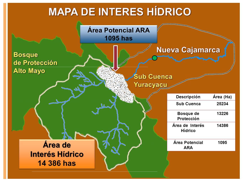 Área de Interés Hídrico 14 386 has Área de Interés Hídrico 14 386 has DescripciónÁrea (Ha) Sub Cuenca25234 Bosque de Protección 13226 Área de Interés