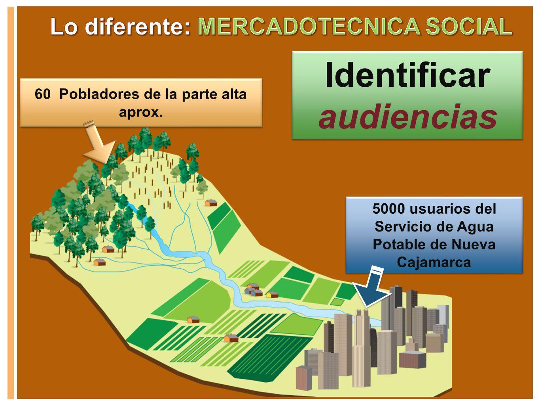 60 Pobladores de la parte alta aprox. 5000 usuarios del Servicio de Agua Potable de Nueva Cajamarca Identificar audiencias