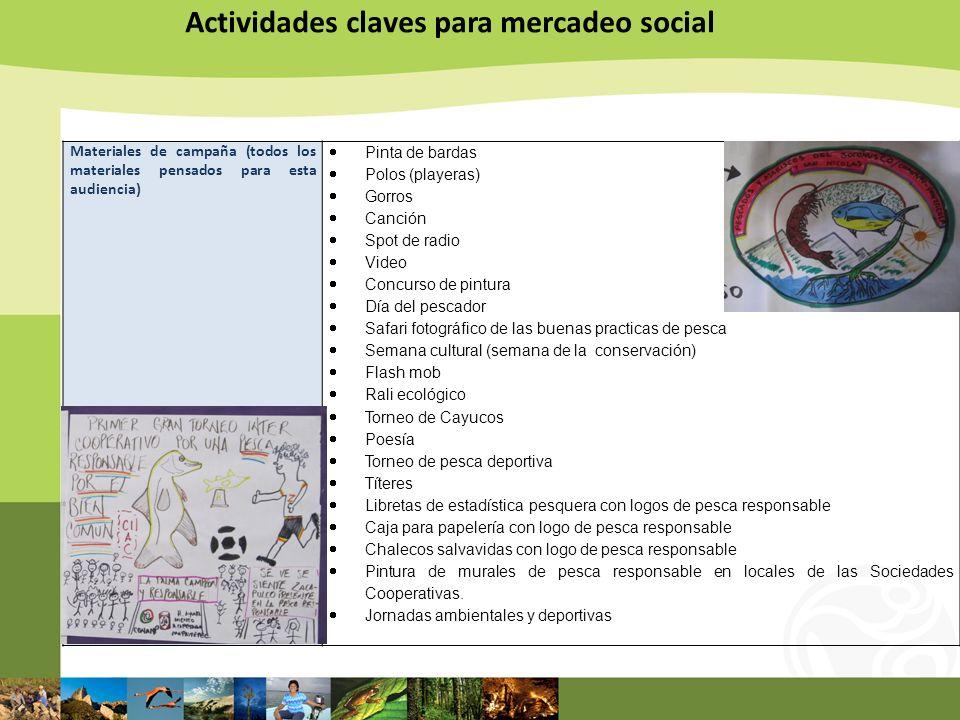 Actividades claves para mercadeo social Materiales de campaña (todos los materiales pensados para esta audiencia) Pinta de bardas Polos (playeras) Gor
