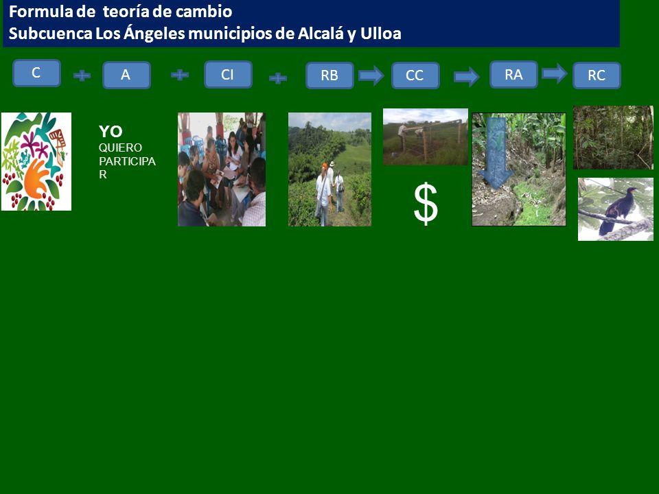 Formula de teoría de cambio Subcuenca Los Ángeles municipios de Alcalá y Ulloa A CIRA CCRCRB C YO QUIERO PARTICIPA R $