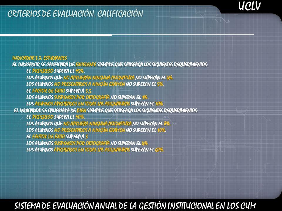 SISTEMA DE EVALUACIÓN ANUAL DE LA GESTIÓN INSTITUCIONAL EN LOS CUM CRITERIOS DE EVALUACIÓN. CALIFICACIÓN INDICADOR 3.3: ESTUDIANTES EL INDICADOR SE CA