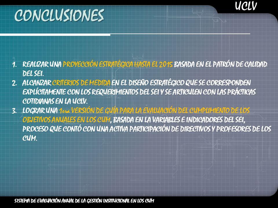 UCLV SISTEMA DE EVALUACIÓN ANUAL DE LA GESTIÓN INSTITUCIONAL EN LOS CUM CONCLUSIONES 1.REALIZAR UNA PROYECCIÓN ESTRATÉGICA HASTA EL 2015 BASADA EN EL PATRÓN DE CALIDAD DEL SEI.