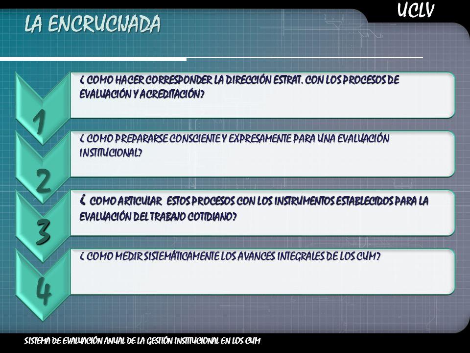 UCLV SISTEMA DE EVALUACIÓN ANUAL DE LA GESTIÓN INSTITUCIONAL EN LOS CUM TRES ARTICULACIONES