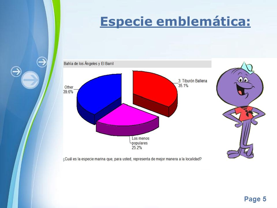 Powerpoint Templates Page 5 Especie emblemática: