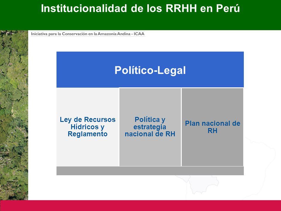 Institucionalidad de los RRHH en Perú Político-Legal Ley de Recursos Hídricos y Reglamento Política y estrategia nacional de RH Plan nacional de RH