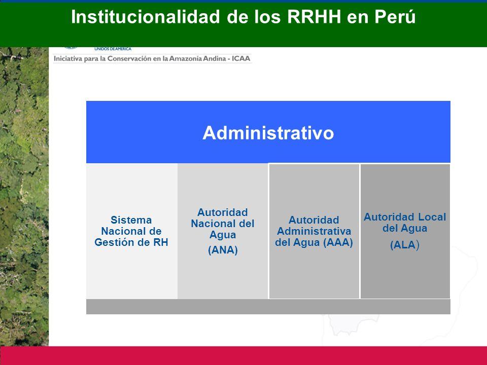 Institucionalidad de los RRHH en Perú Administrativo Sistema Nacional de Gestión de RH Autoridad Nacional del Agua (ANA) Autoridad Administrativa del Agua (AAA) Autoridad Local del Agua (ALA )