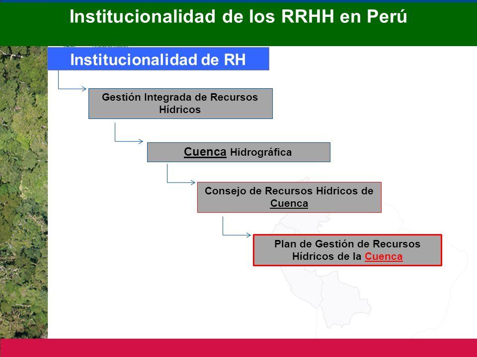 Institucionalidad de los RRHH en Perú Institucionalidad de RH Plan de Gestión de Recursos Hídricos de la Cuenca Gestión Integrada de Recursos Hídricos Cuenca Hidrográfica Consejo de Recursos Hídricos de Cuenca