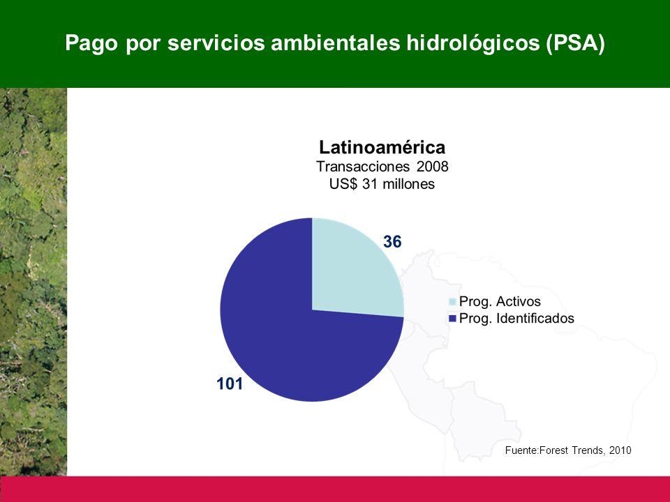 Pago por servicios ambientales hidrológicos (PSA) Fuente:Forest Trends, 2010