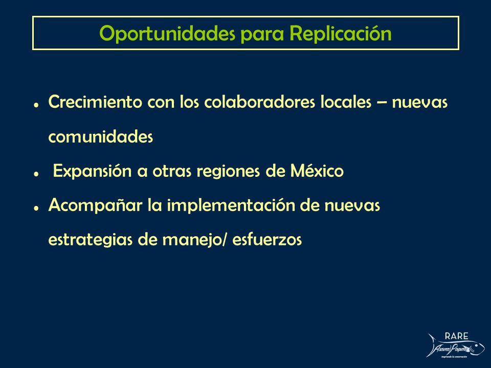 Oportunidades para Replicación Crecimiento con los colaboradores locales – nuevas comunidades Expansión a otras regiones de México Acompañar la implem