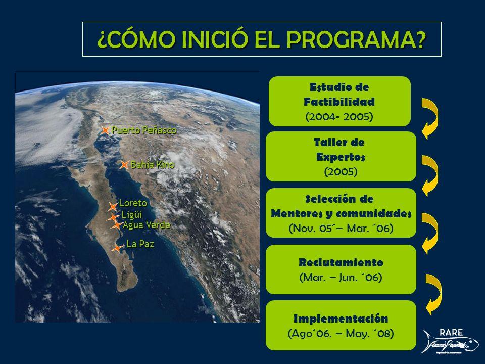 Puerto Peñasco Ligüi Agua Verde La Paz ¿CÓMO INICIÓ EL PROGRAMA? Taller de Expertos (2005) Reclutamiento (Mar. – Jun. ´06) Implementación (Ago´06. – M