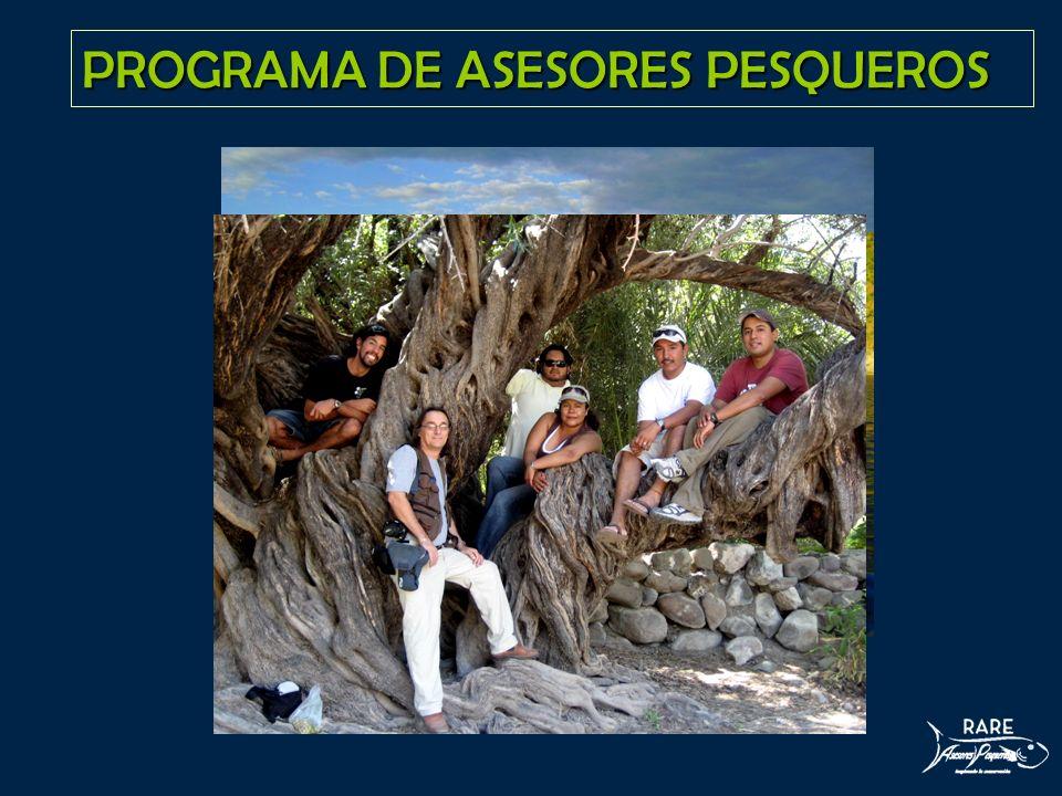 PROGRAMA DE ASESORES PESQUEROS 1.- Desarrollo de capital humano 2.- Desarrollo de capital social