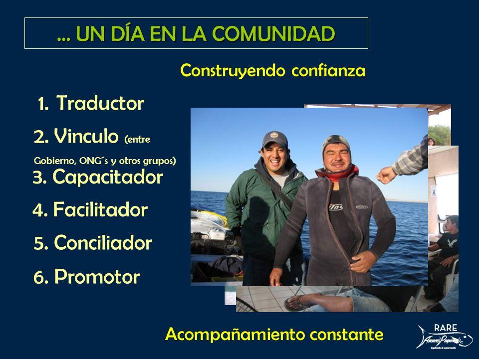 1.Traductor … UN DÍA EN LA COMUNIDAD Acompañamiento constante Construyendo confianza 6. Promotor 5. Conciliador 4. Facilitador 3. Capacitador 2. Vincu