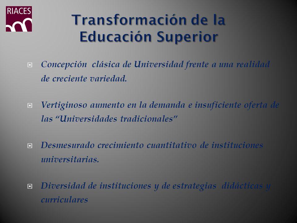 Concepción clásica de Universidad frente a una realidad de creciente variedad. Vertiginoso aumento en la demanda e insuficiente oferta de las Universi