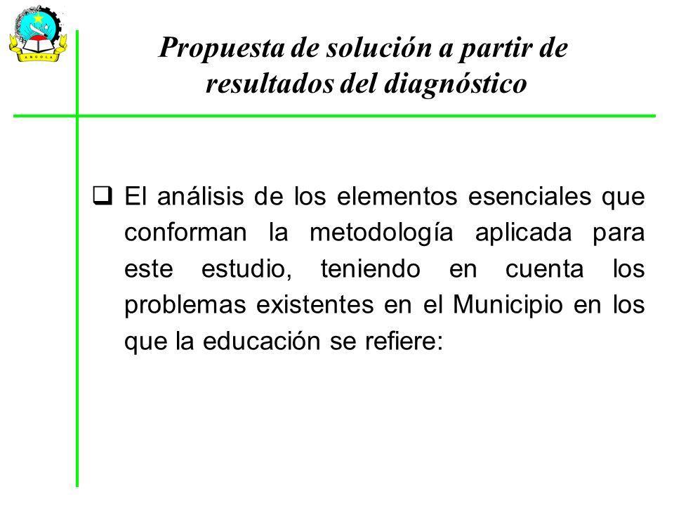 El análisis de los elementos esenciales que conforman la metodología aplicada para este estudio, teniendo en cuenta los problemas existentes en el Mun