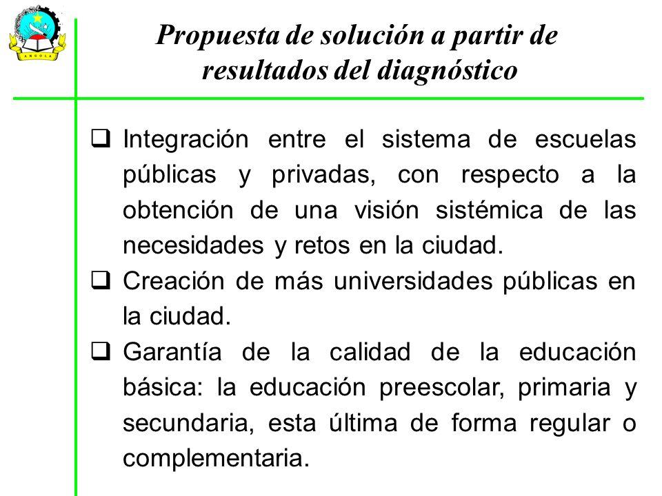 Integración entre el sistema de escuelas públicas y privadas, con respecto a la obtención de una visión sistémica de las necesidades y retos en la ciu