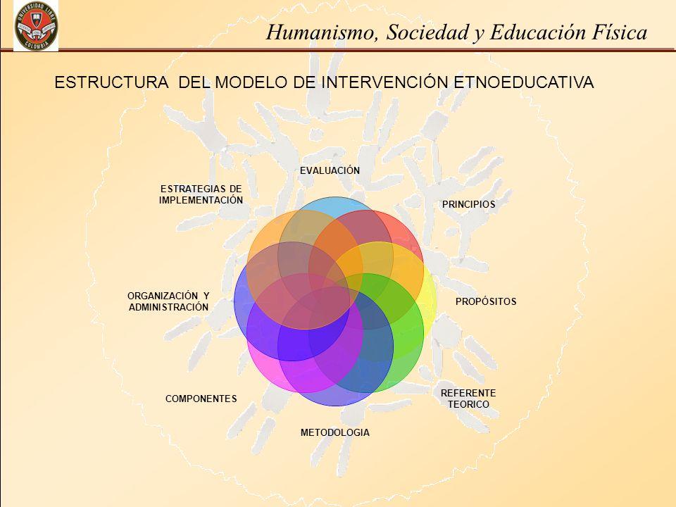 Humanismo, Sociedad y Educación Física EVALUACIÓN PRINCIPIOS PROPÓSITOS REFERENTE TEORICO METODOLOGIA COMPONENTES ORGANIZACIÓN Y ADMINISTRACIÓN ESTRUC