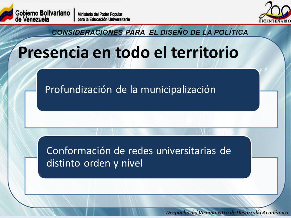 Despacho del Viceministro de Desarrollo Académico CONSIDERACIONES PARA EL DISEÑO DE LA POLÍTICA Profundización de la municipalización Conformación de