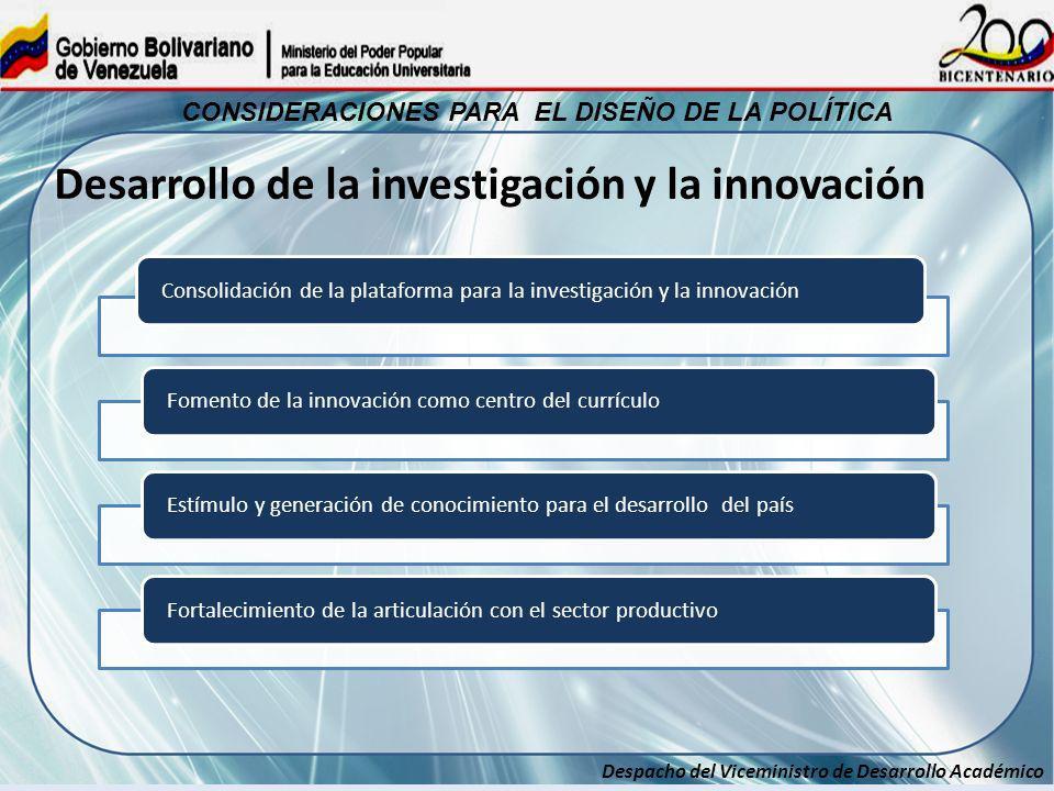 Despacho del Viceministro de Desarrollo Académico CONSIDERACIONES PARA EL DISEÑO DE LA POLÍTICA Consolidación de la plataforma para la investigación y