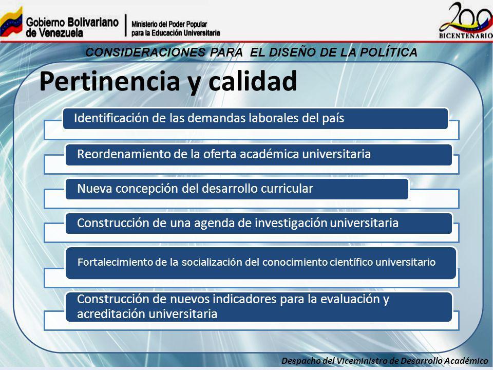 Despacho del Viceministro de Desarrollo Académico CONSIDERACIONES PARA EL DISEÑO DE LA POLÍTICA Identificación de las demandas laborales del paísReord